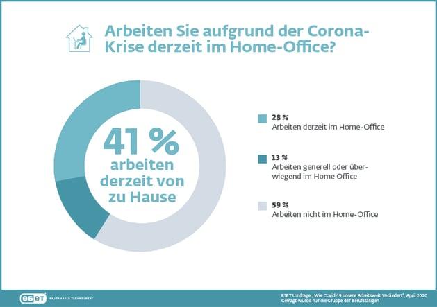Infografiken_Home_Office_04_WEB