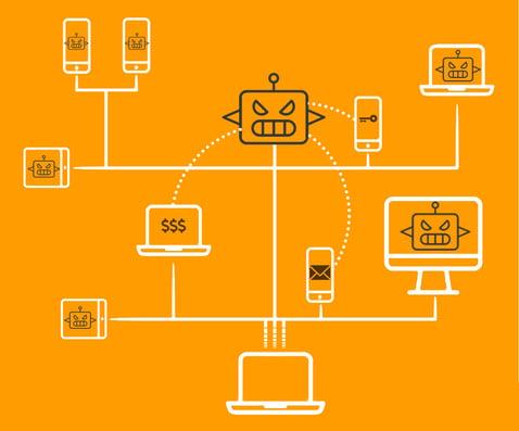 trickbot-botnet